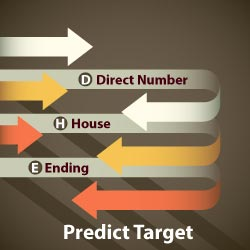 Prediction Analysis